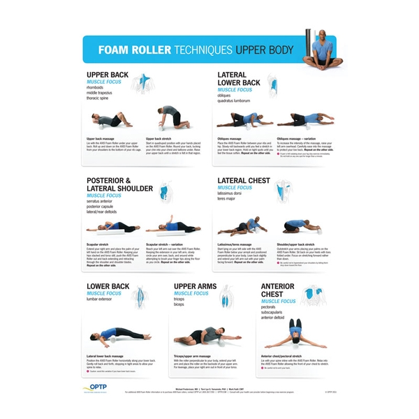 Foam Roller Techniques Poster Set Foam Roller